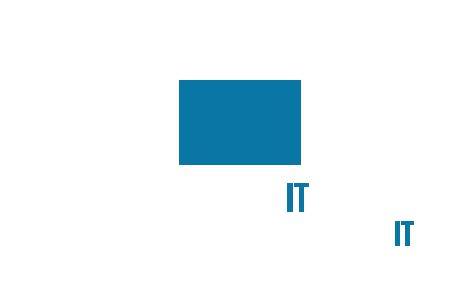 Procon-IT